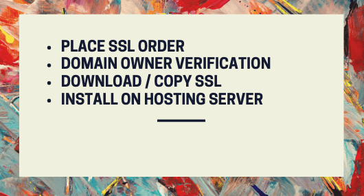 cheap ssl certificate of website